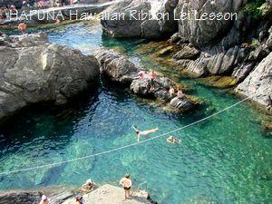 海で遊ぶ人々
